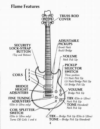 Fender Esprit Robben Ford
