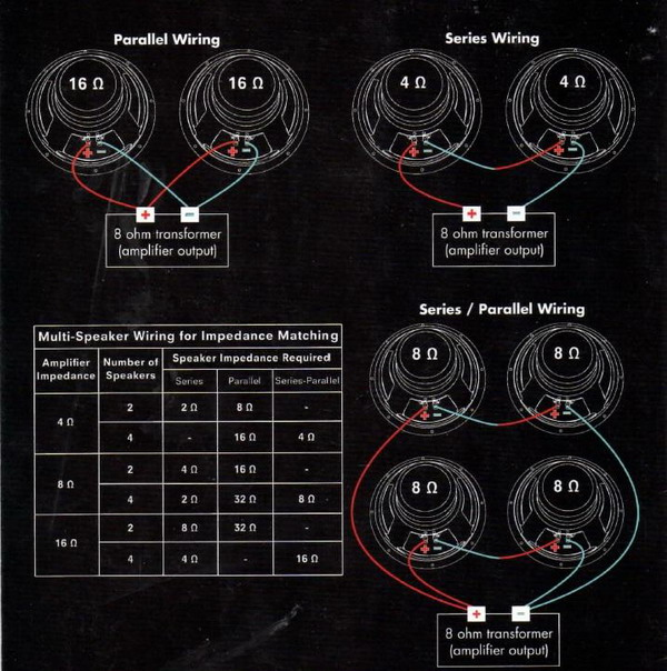 dating your fender amp  at Fender 1973 Super Reverb Spekeaker Wiring Diagram
